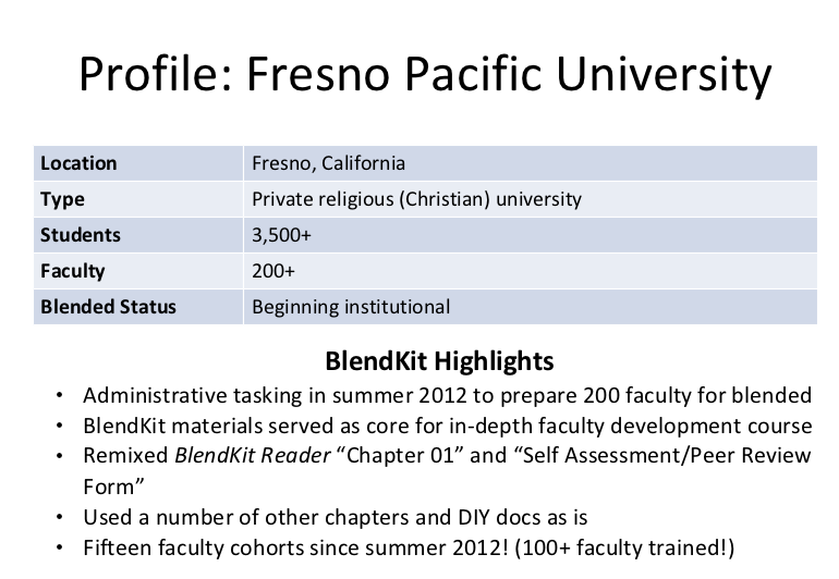 Profile of Fresno Pacific