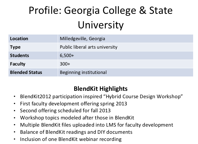 Profile of GCSU