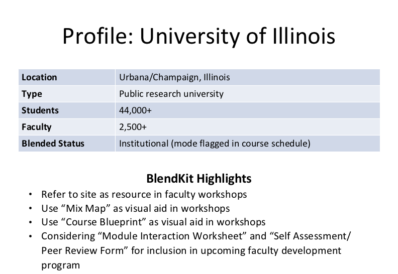 Profile of U of Illinois